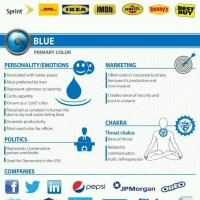 Psychology of Colour
